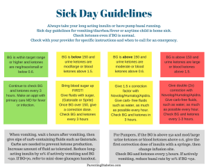 Sick Day Guidelines 300x240 Freebies Page