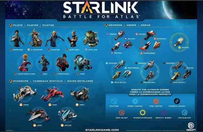 Pilots Starlink