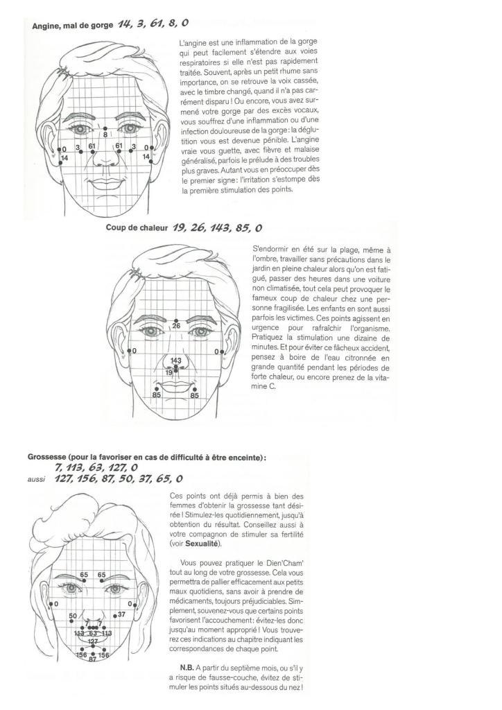 réflexologie faciale mal de gorge angine grossesse coup de chaleur
