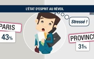 iledefrance-vs-province