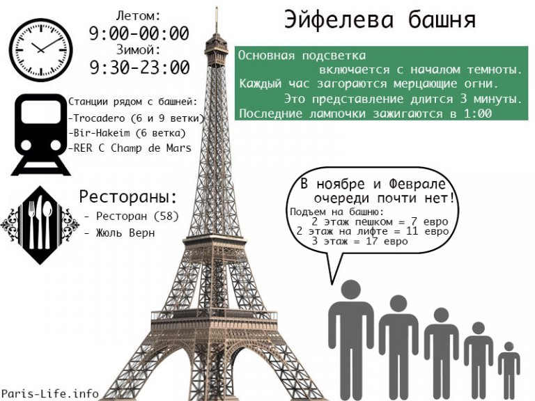 Omul rus Intalnirea Parisului)