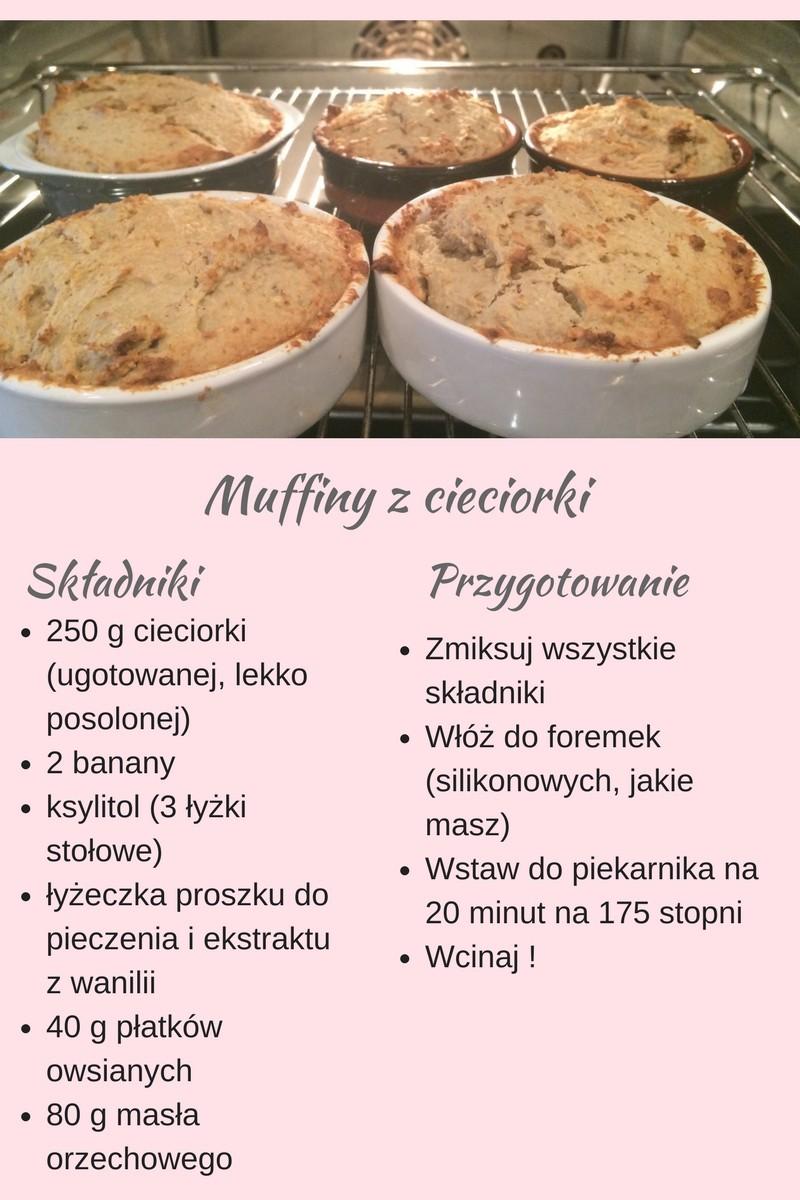 muffiny z cieciorki