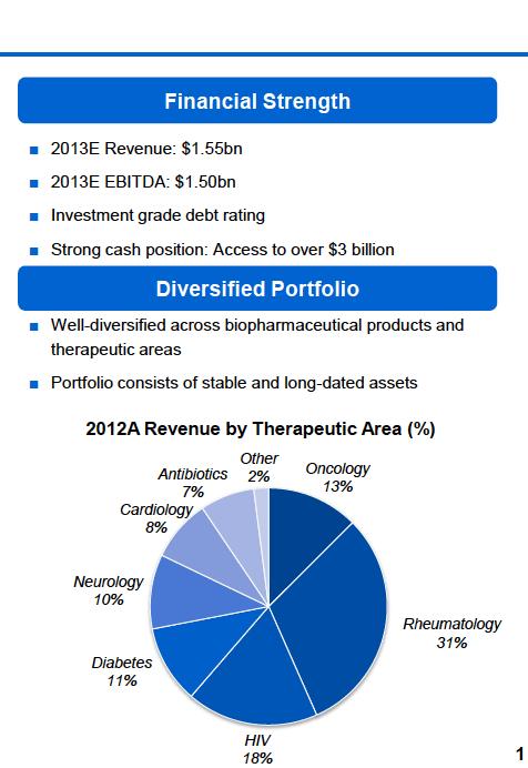 RPfinancial.png