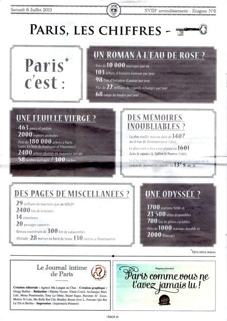 Paris, les chiffres