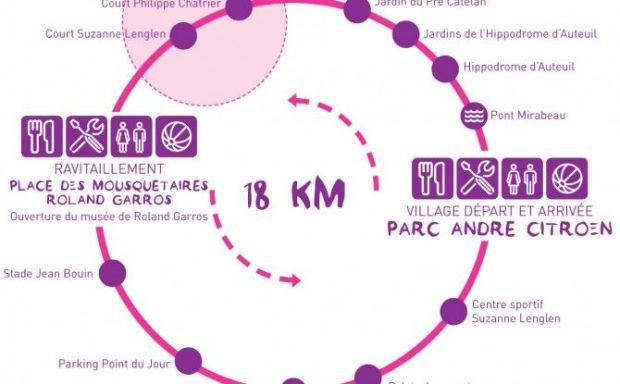 Paris Vélotour Parcours
