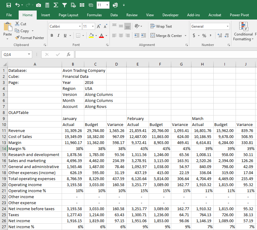 Budget variance in Excel