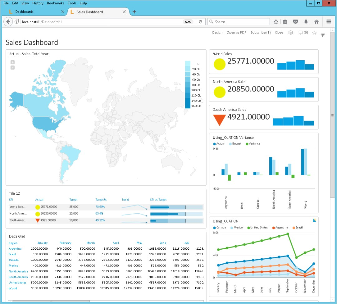 leonardo sales dashboard