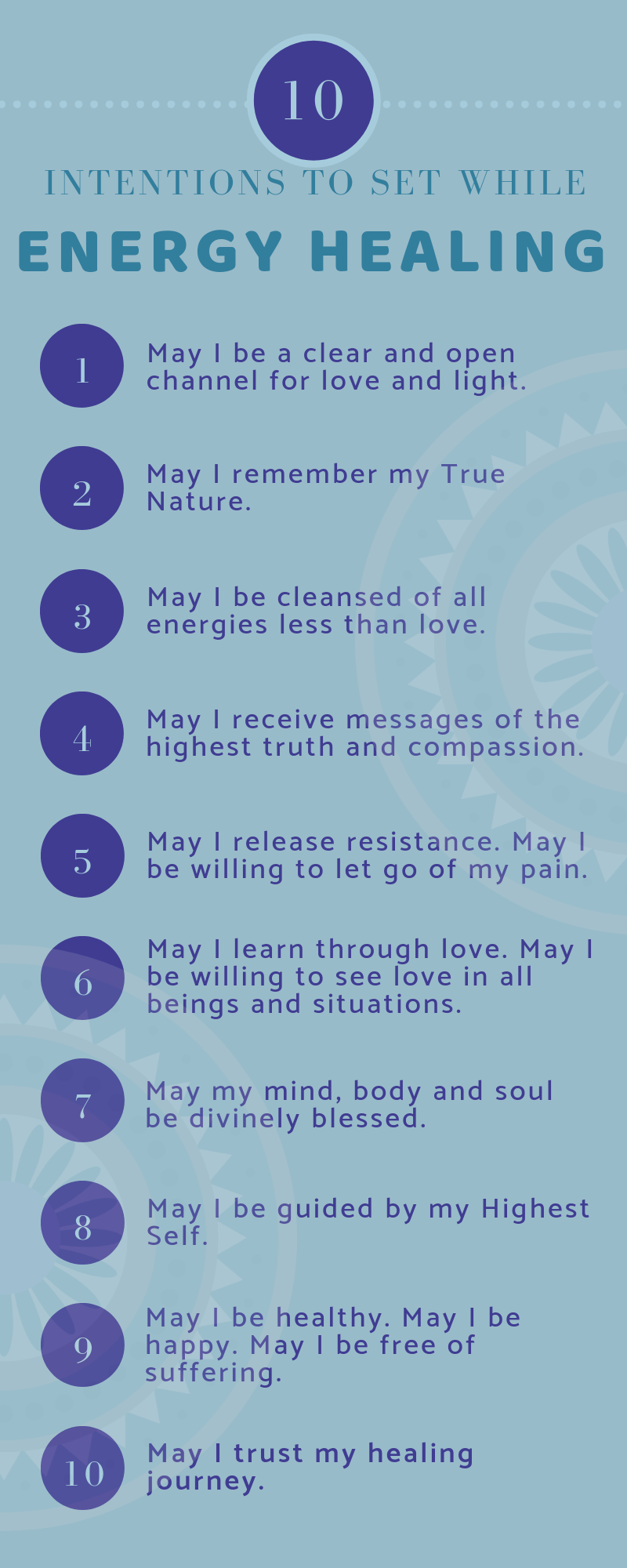 Intention infographic