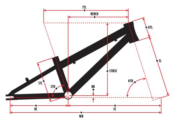 PARK Pedal Bike Geometry
