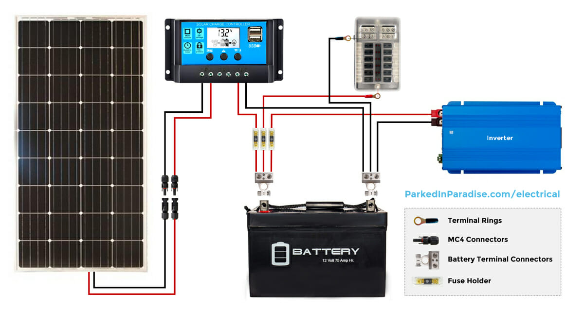 Rv Solar Inverter Wiring Diagram from i2.wp.com