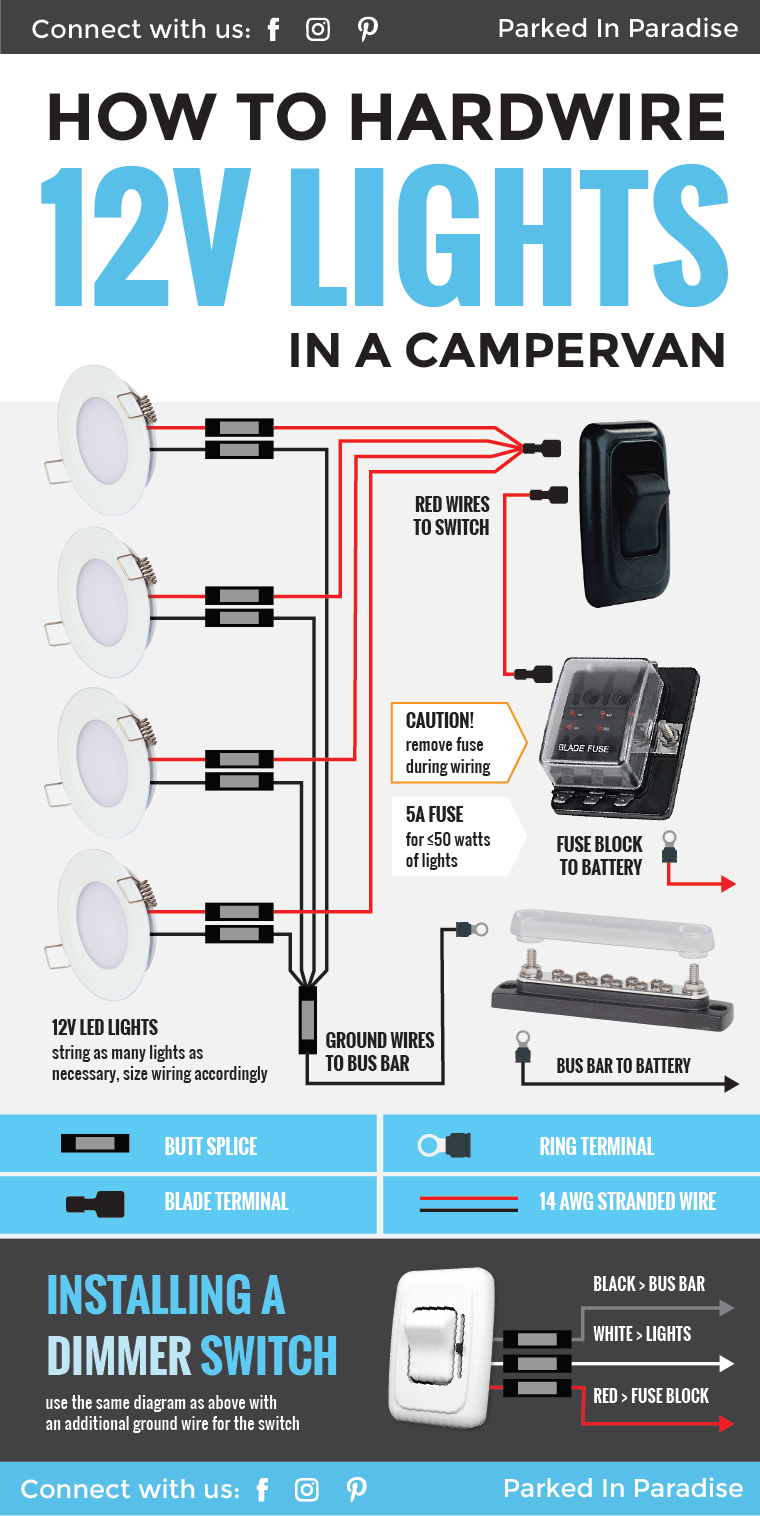 wiring 12v lights in an RV or campervan electric system