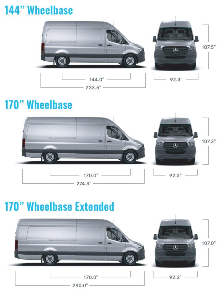 sprinter van wheelbase length 144 inch, 170 inch, 170 extended