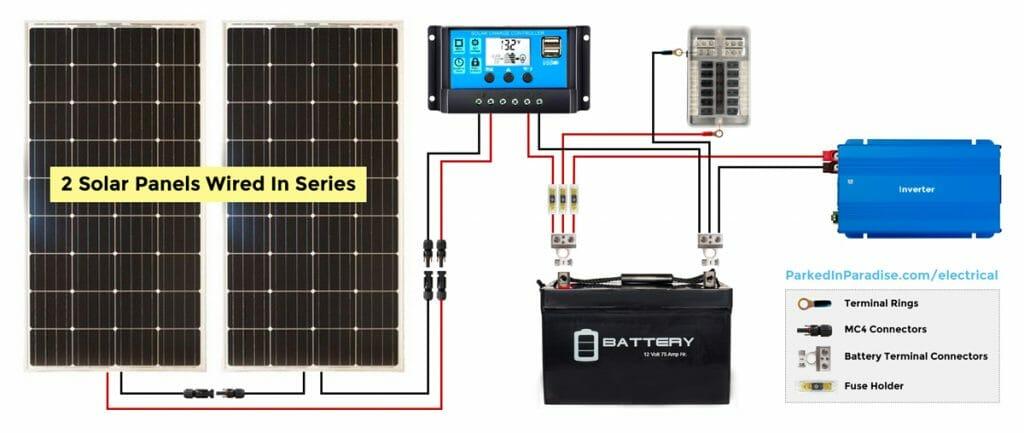 200W solar panel wiring diagram for a camper van conversion or RV