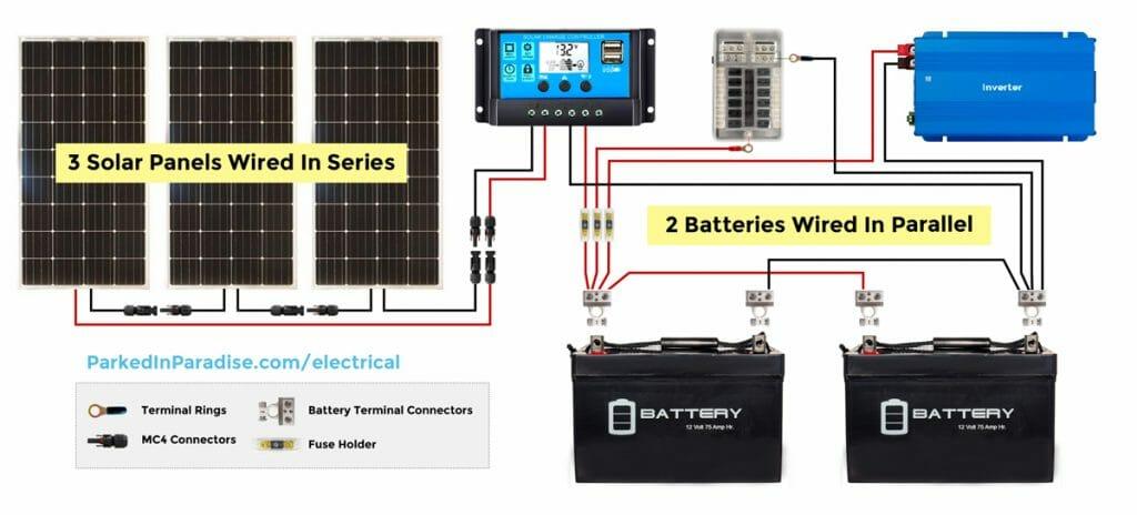 300 Watt solar panel wiring diagram for camper and RV