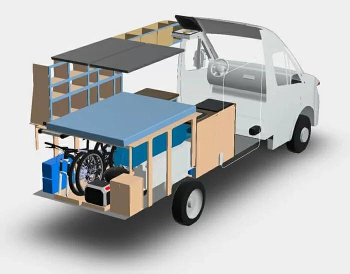 Ford Transit model