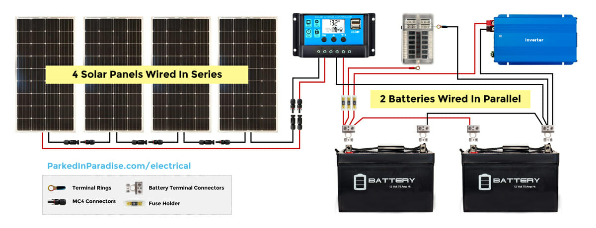 Installing a DIY 400 Watt solar panel system on a camper van or RV. Wiring diagram.