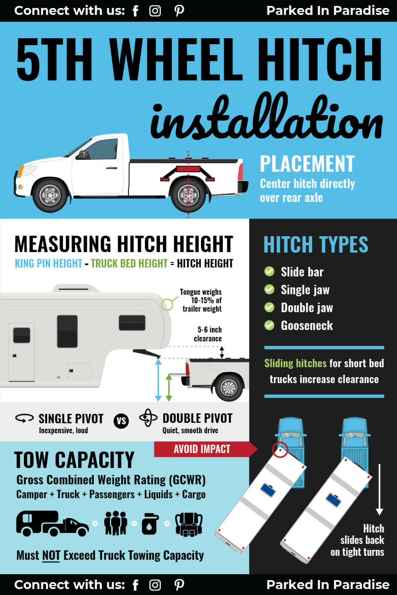 how to install a 5th wheel hitch for an rv camper
