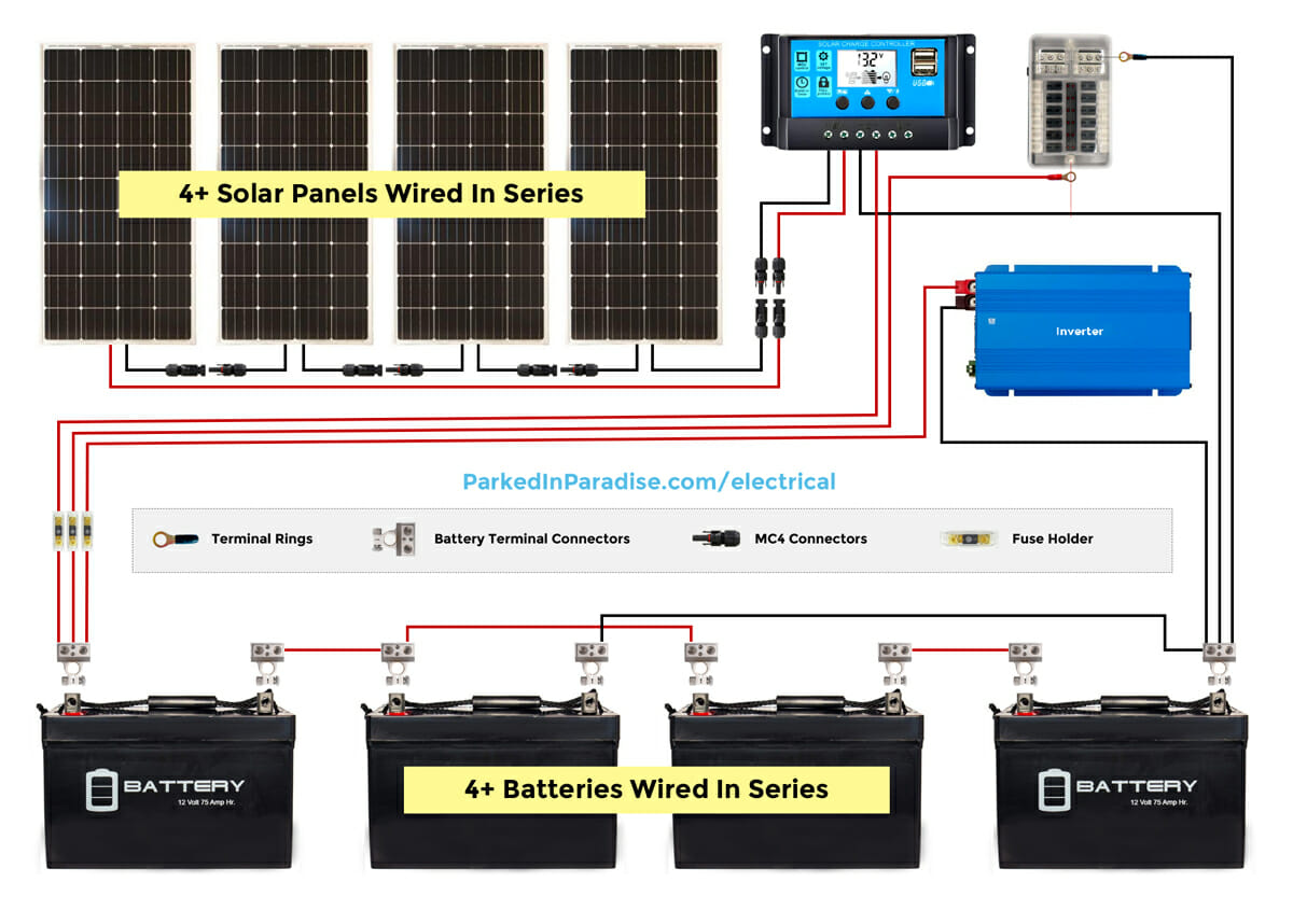 Wiring diagram for a DIY solar panel system on an RV or camper van conversion