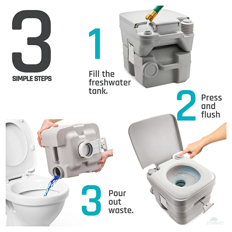 How a cassette toilet works