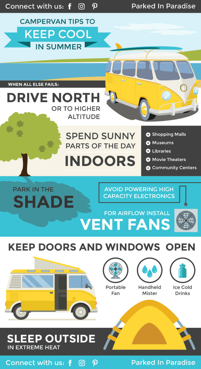 Infographic on ways to stay cool in a camper van in summer