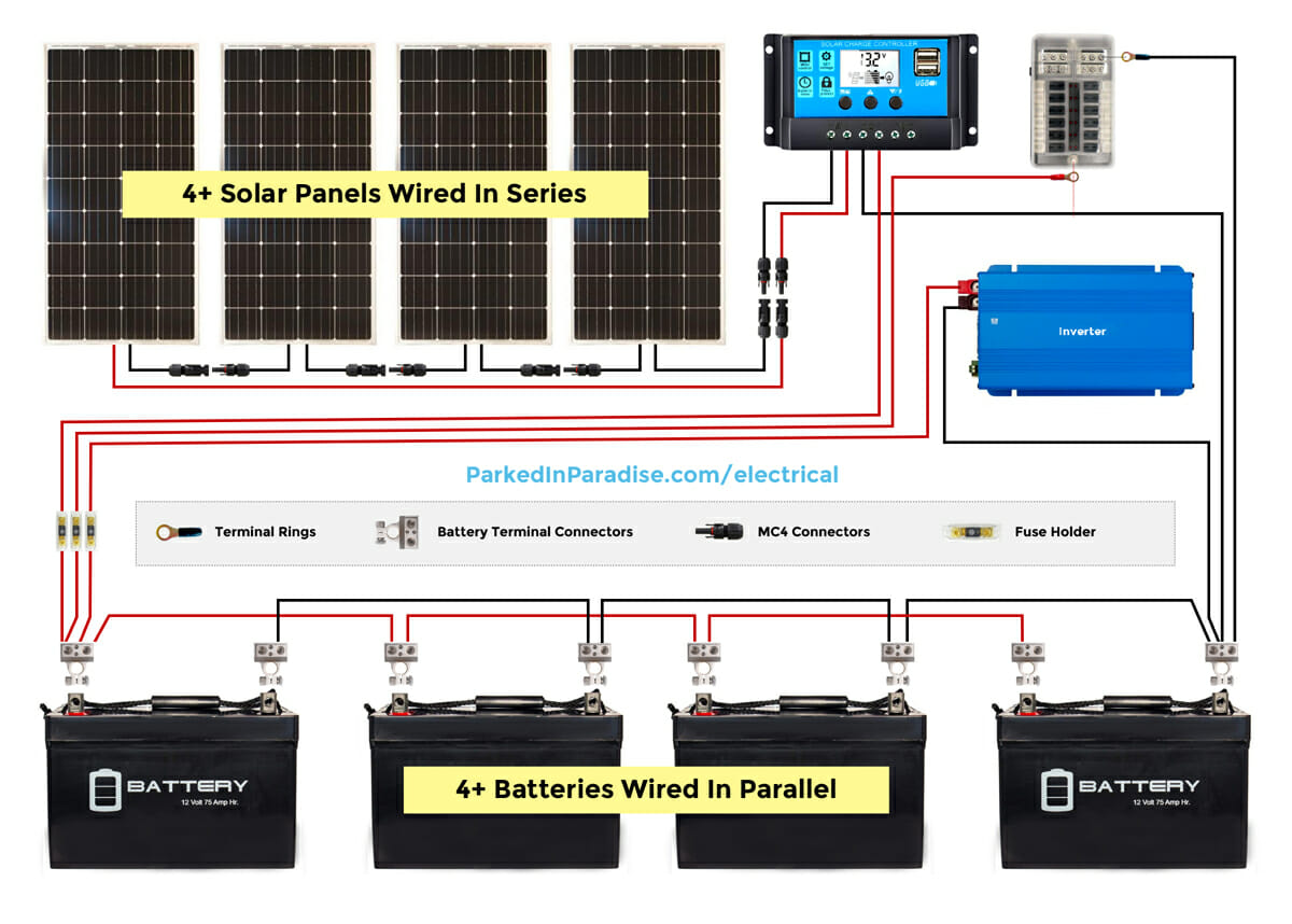 Large DIY solar panel system wiring diagram for an RV or camper van conversion. Great ideas for off grid living solar power.