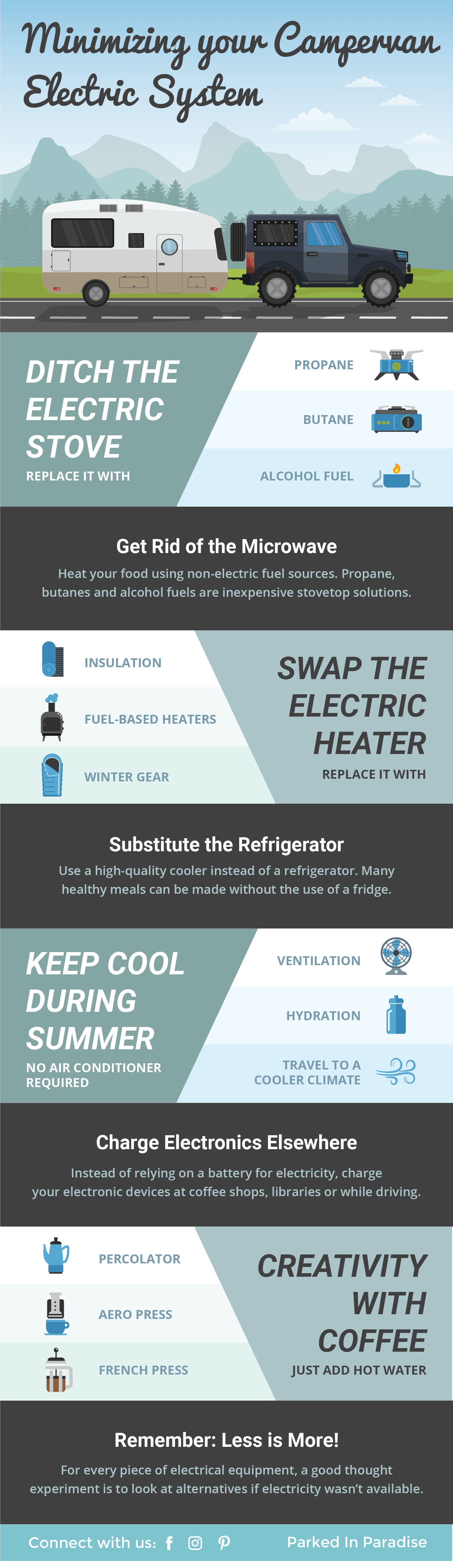 tips to use less electricity on the road