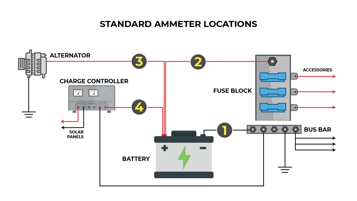 how a digital ammerter battery monitor works