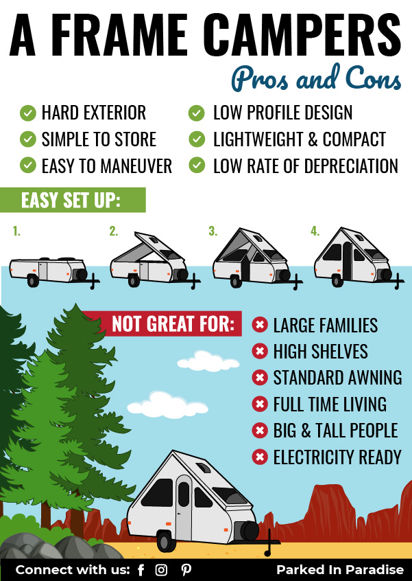 pros and cons of traveling with an a frame camper trailer
