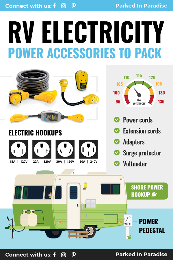 RV electricity power accessories