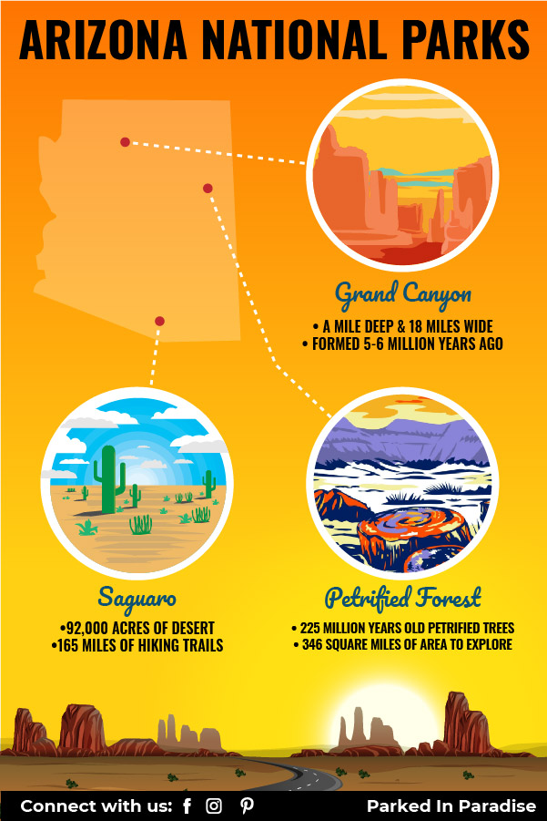 national parks in arizona state