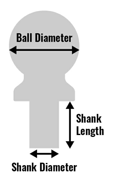 how to size the ball and coupler hitch on your travel trailer