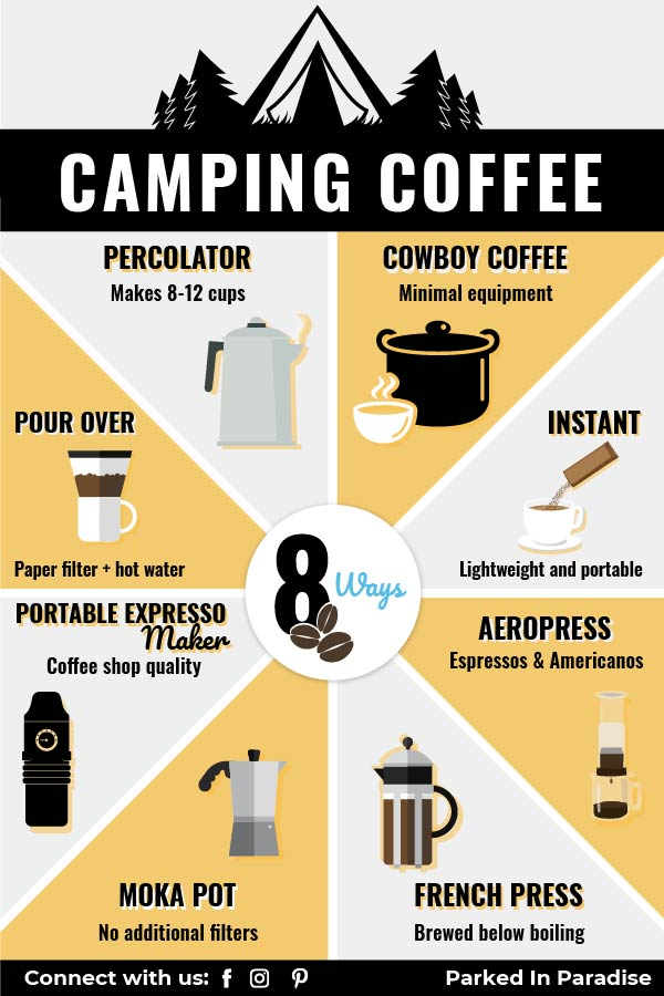 how to make camping coffee 8 ways
