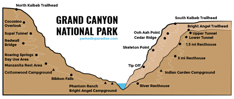 Grand Canyon National Park hiking trails and camping map