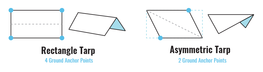 rectangular vs asymmetric hammock tarp shapes