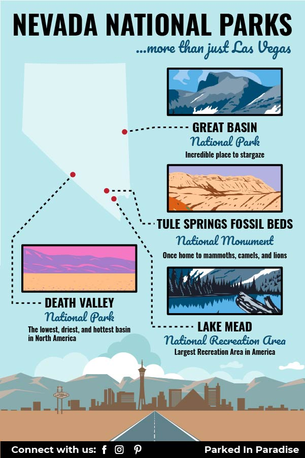 national parks in nevada