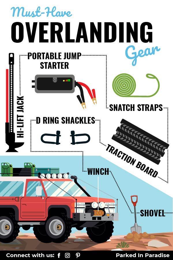 must have overlanding gear for an off grid adventure