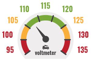 Voltmeter for an RV motorhome or diy camper van conversion