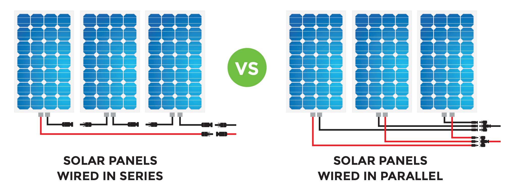 wiring solar panels in series vs parallel and how that works with a solar charge controller