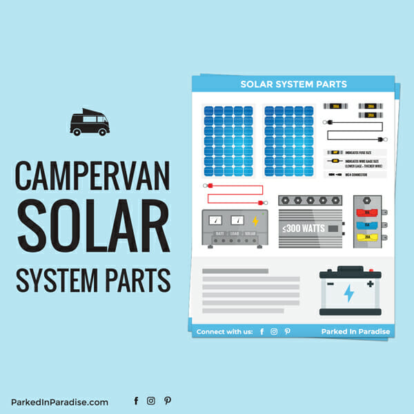 parts of a campervan solar panel system