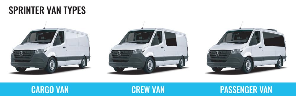 types of sprinter vans for a camper conversion