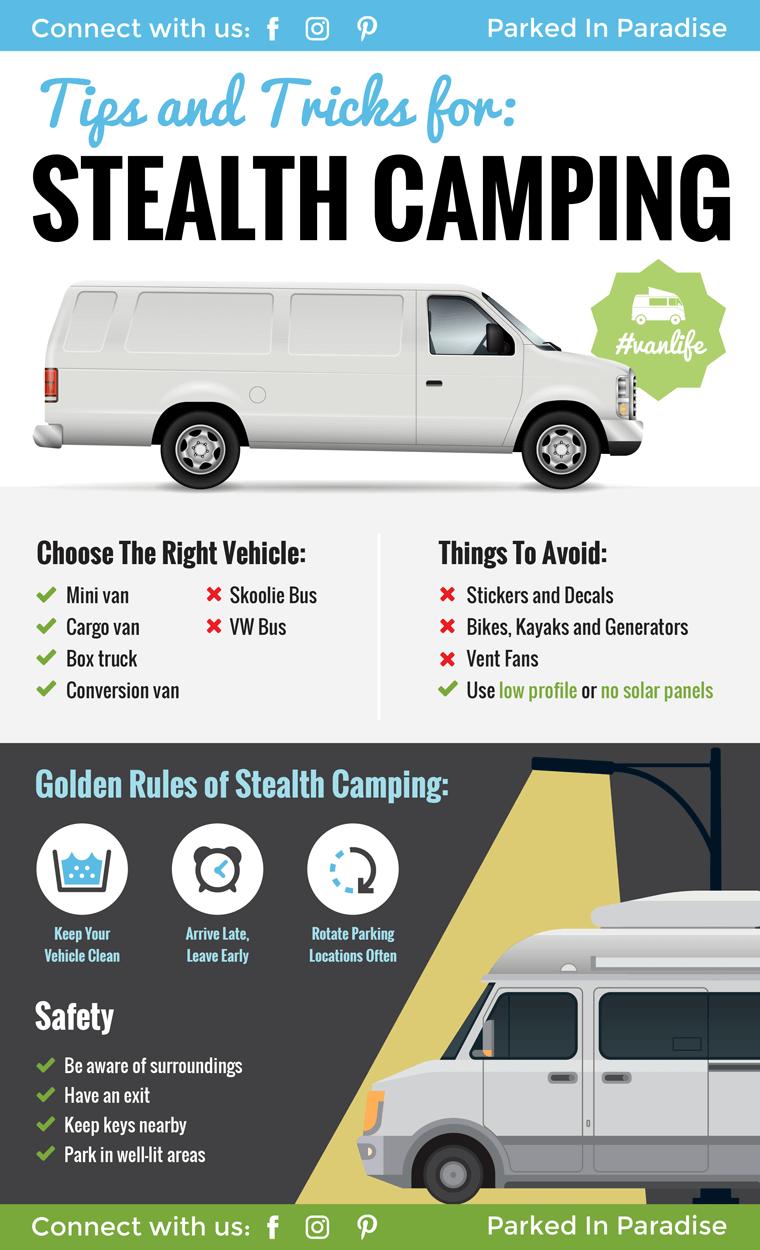 Stealth camper van living in the city tips