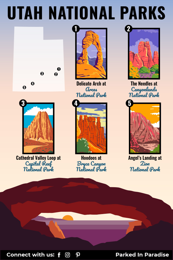 the mighty five national parks in utah