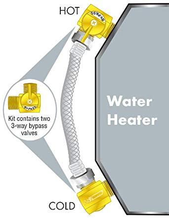 Water heater bypass valves