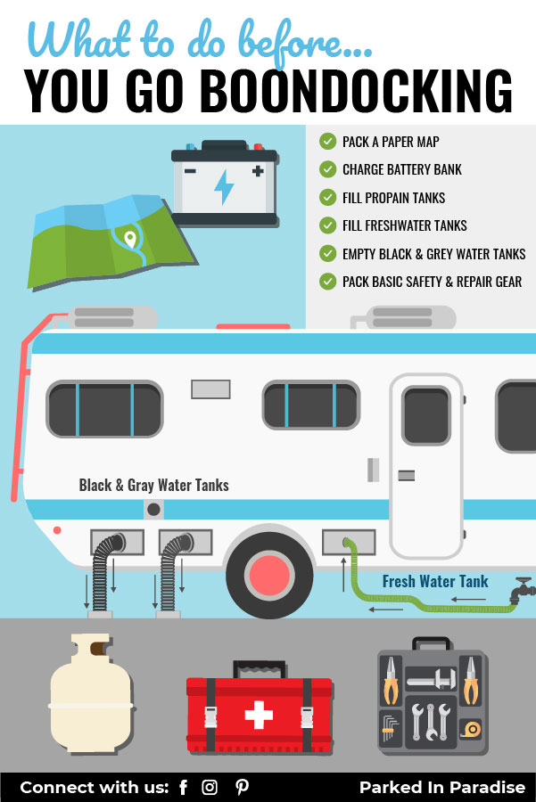 what to pack before rv boodocking