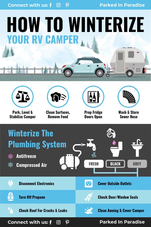How to winterize an RV camper