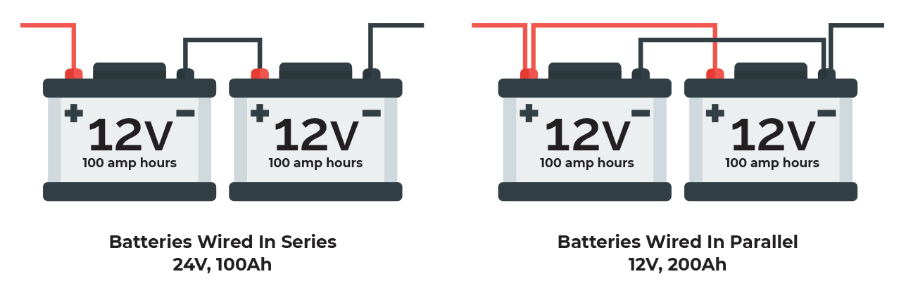 Wiring 100 amp hour batteries in a series vs in parallel