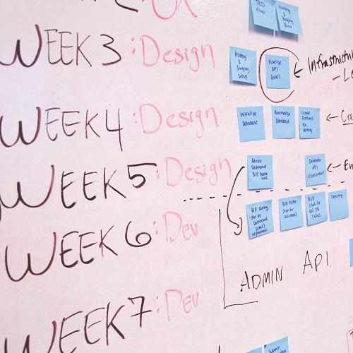 week by week plan