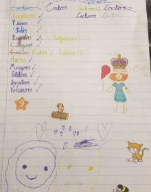 Nawira Homework 5