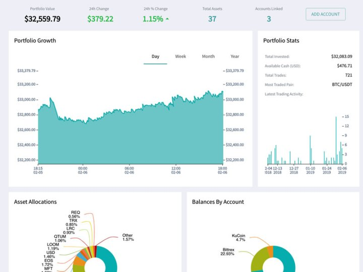Supercharge Crypto Trading with Quadency – Our Review
