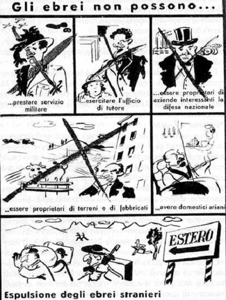 Risultati immagini per leggi razziali italiane